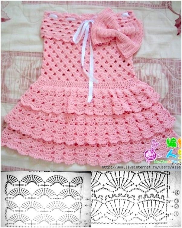 crochet baby dress pattern view in gallery summer dress free pattern -wonderfuldiy IJZFBEW