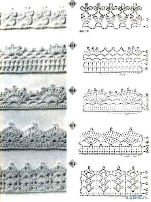 Crochet Edging Newest Edging Crochet Patterns Crochet Edges Pattern
