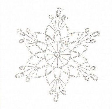 What Are The Crochet Snowflake Pattern Fashionarrow