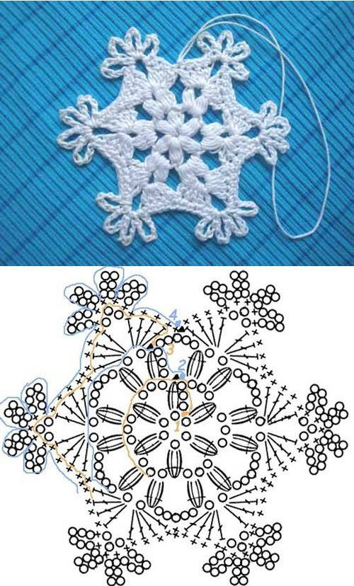 crochet snowflake pattern wonderful diy crochet snowflakes with pattern PHMVRLX