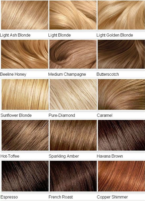 2015 Blonde Color Shades for Hair -   Cute Hair   Hair, Blonde hair