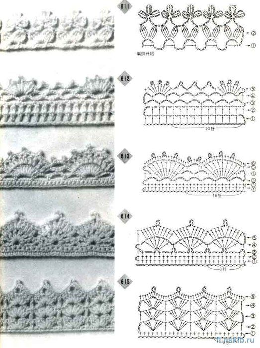 Crochet Edges Pattern - an entire page of crocheted edgings and