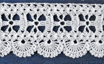 Crochet Laces Manufacturer in Surat Gujarat India by Thesiya Exports
