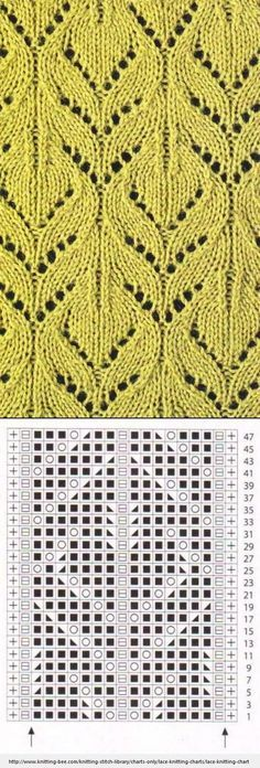 4493 Best Lace knitting images in 2019 | Knitting patterns, Knit