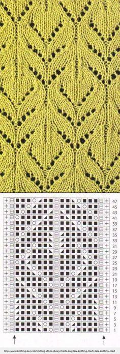 216 Best Lace knitting patterns images | Needle tatting patterns