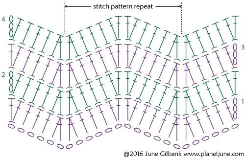 Crochet Zig Zag Pattern | Knitting Bordado