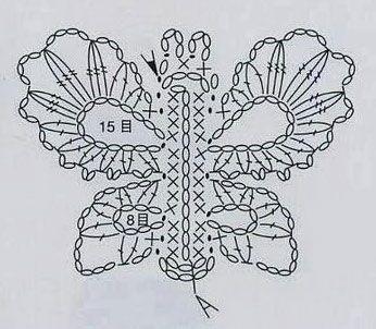 crochet butterfly pattern ʚĭɞ aplique de borboleta em crochê - / ʚĭɞ apply to butterflie upon crochet BBQJGCO