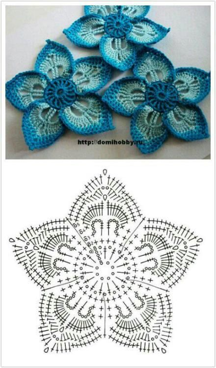 crochet flower pattern .free pattern another beautiful site but must be able to read crochet  charts. HAEJGOW