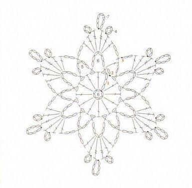 crochet snowflake pattern schematic pattern to crochet a snowflake. RYWGJKJ
