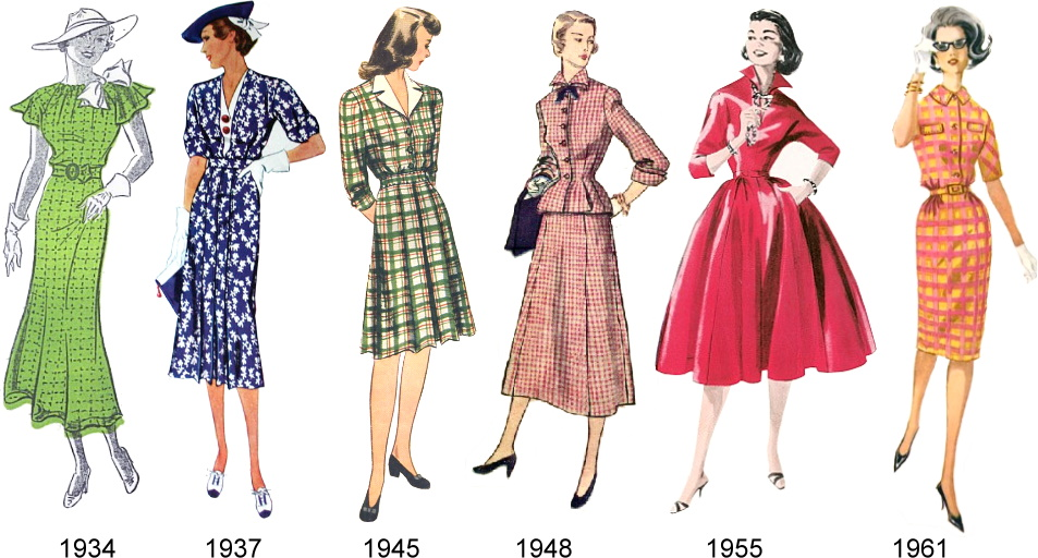 fyi toronto vintage clothing show! MKVLVNX
