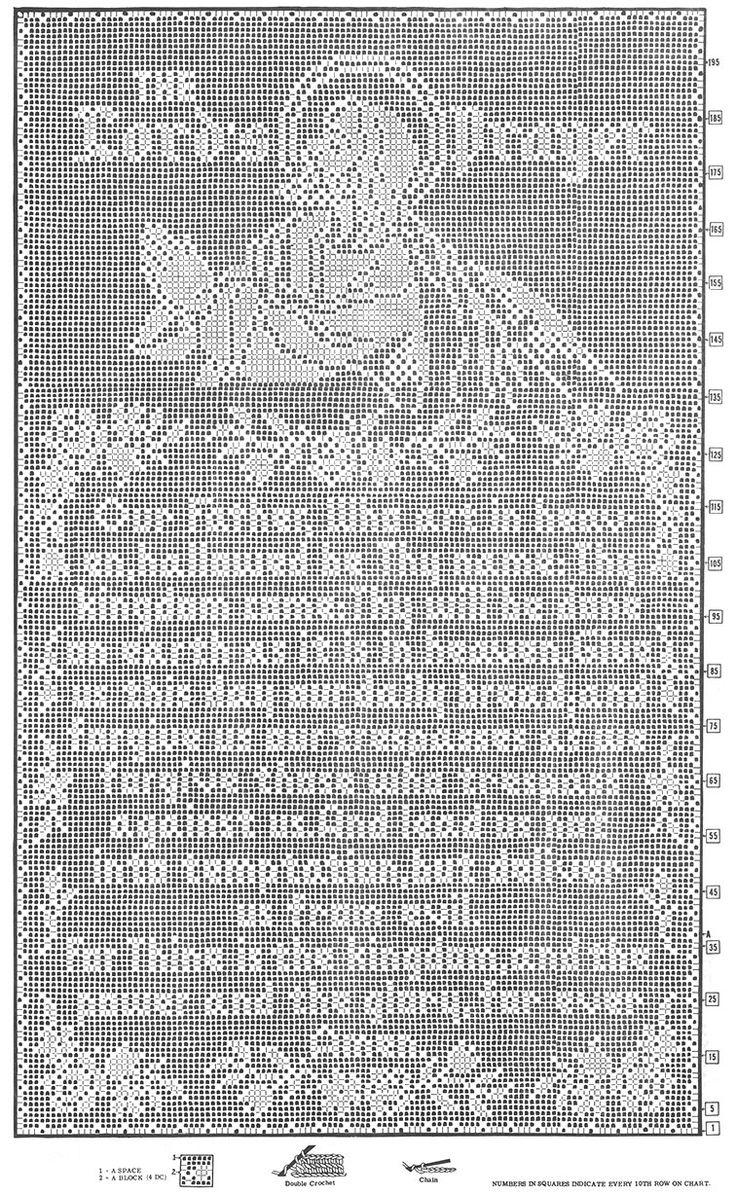 the lordu0027s prayer filet crochet wall panel #703 chart GJXXBCU