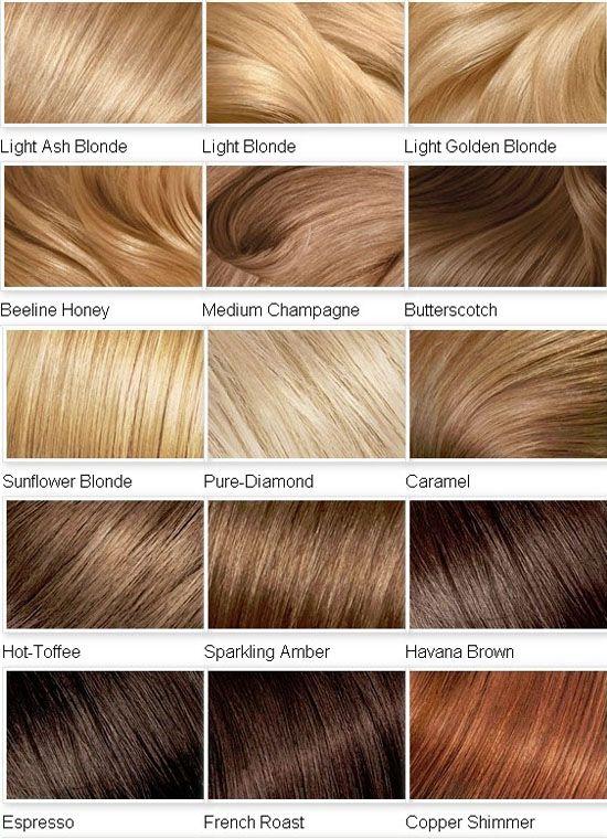2015 Blonde Color Shades for Hair - | Cute Hair | Hair, Blonde hair