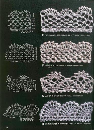 12 Crochet Borders and Edges ⋆ Crochet Kingdom