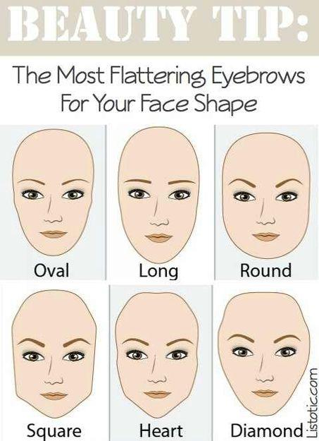Eyebrows & Face Shape ? in 2019 | MAKEUP & DO STUFF | Pinterest