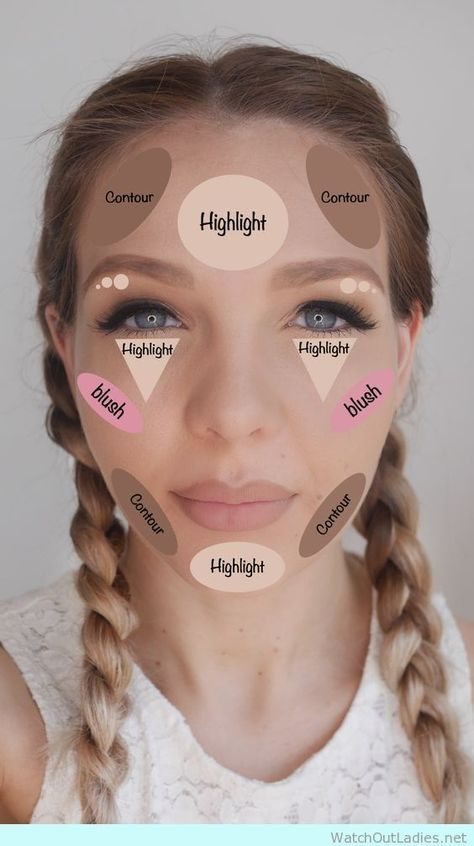 14 Mistakes You Didn't Know You're Making With Highlighter | Acne
